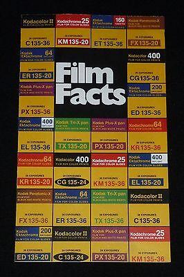 """Инструкции и руководства Kodak """"Film Facts"""""""