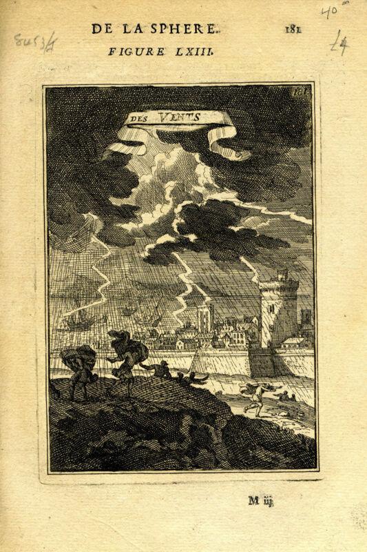 """1683 Genuine Antique print """"des Vents"""", Thunderstorm. A.M. Mallet"""