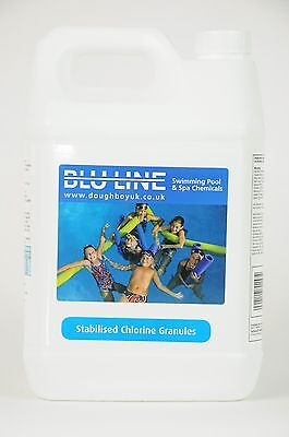 Twin Pack Chlorine Granules 2x5Kg Swimming Pool Spa 10kg