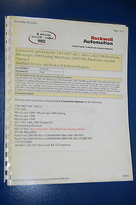Rockwell Automation Knowledge Doc. For Interface Devices Rockwell Software