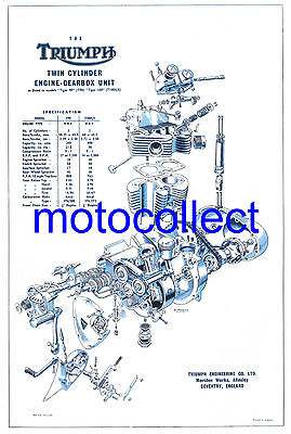 TRIUMPH Unit 350/500 Engine..Exploded view Drawing..A3..Free Postage Worldwide
