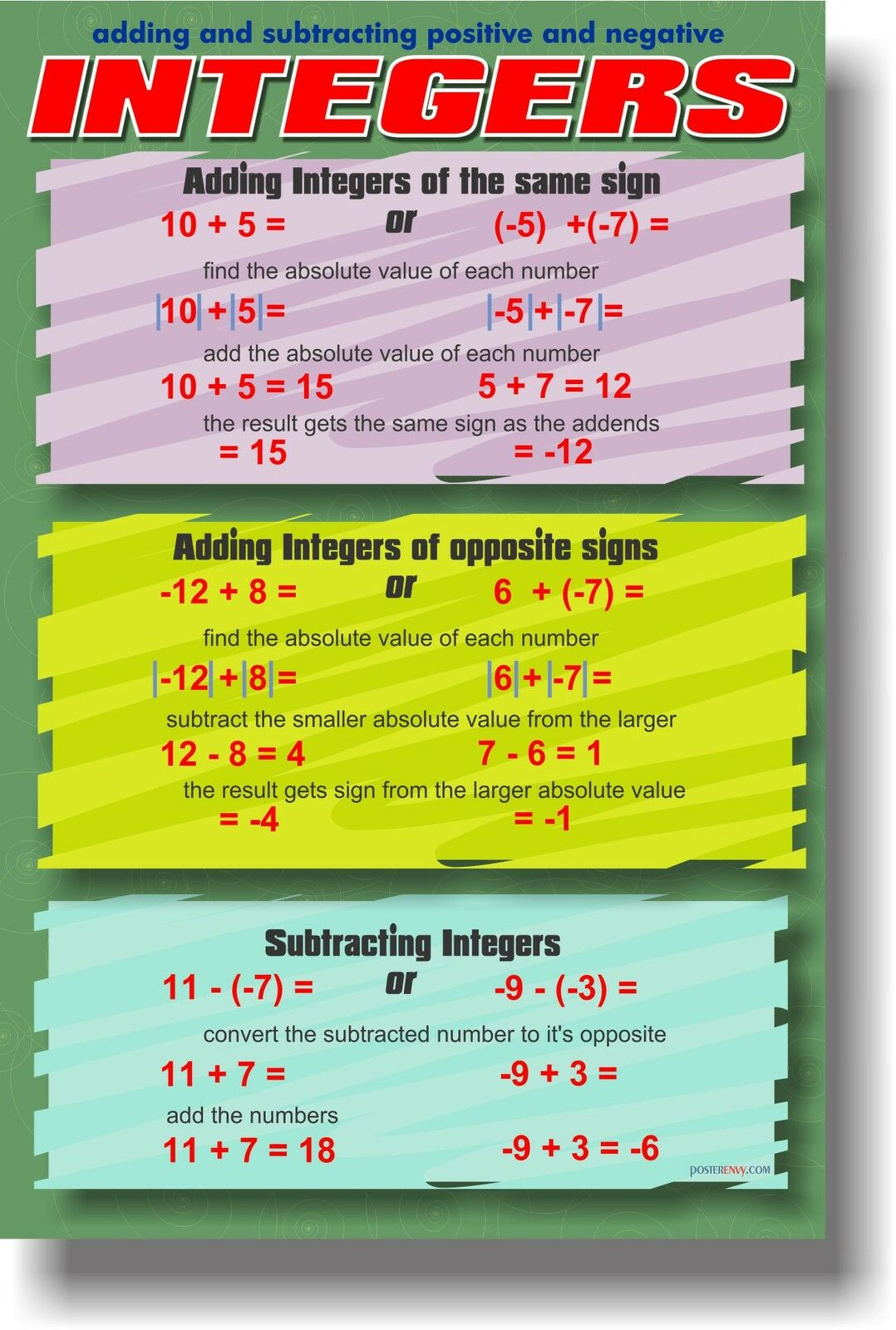 Critical image intended for adding and subtracting integers printable games
