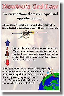Newton's 3rd Law - New Classroom Physics Science Poster