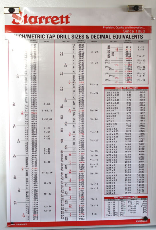 "Wall Chart Big 25x39"" Tap Drill Equivalents Decimal Metric Fractions  Used"