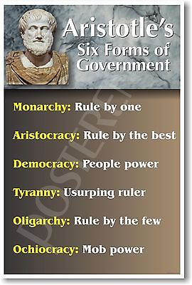 Aristotle's 6 Forms of Government - NEW Classroom Social Studies -