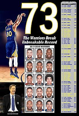 Warriors Break Win Mark With Record 73Rd Victory Commemorative Poster