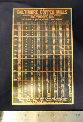 Vintage Baltimore Copper Mills Measurement Chart Sign General Cable plant size