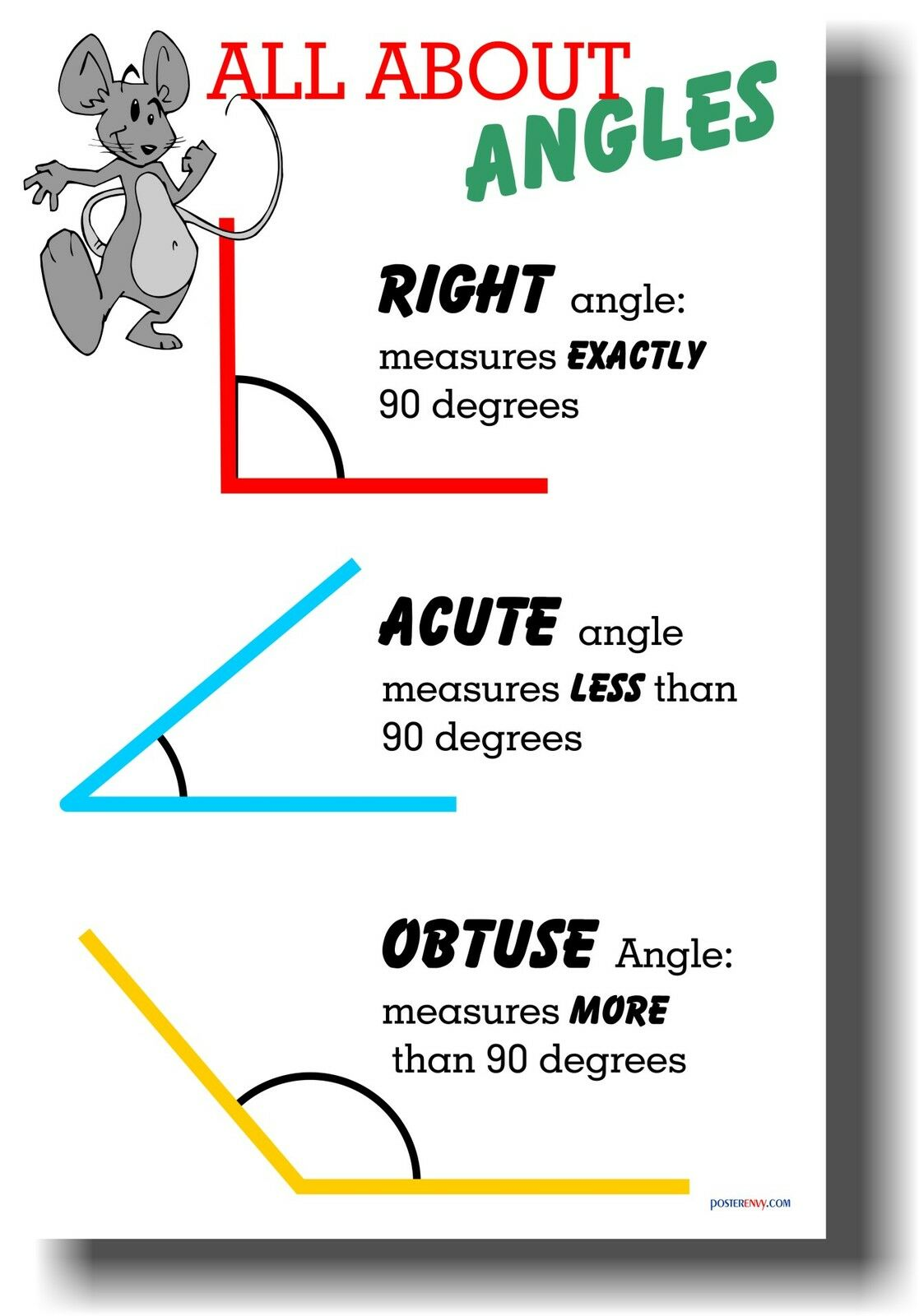 all about angles right acute obtuse new classroom math geometry poster ebay. Black Bedroom Furniture Sets. Home Design Ideas