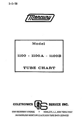 Mercury 1100 1100a 1100b Tube Chart 1978