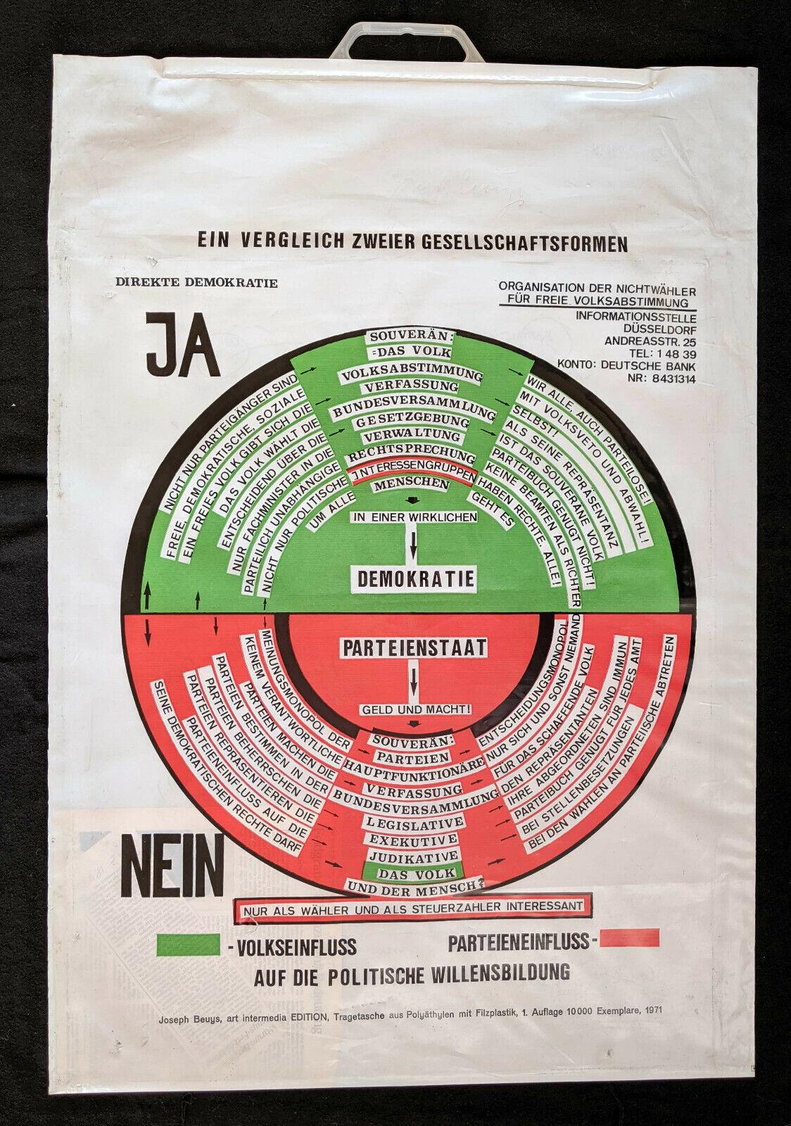 Joseph Beuys. Ein Vergleich zweier Gesellschaftsformen