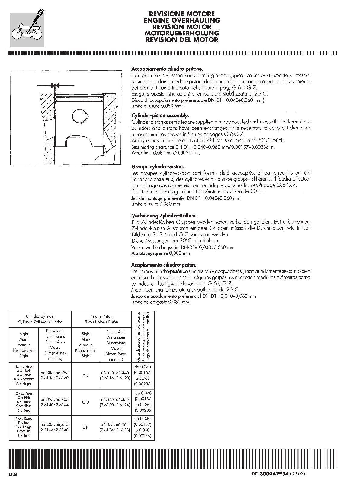 ... Husqvarna workshop service manual 2004 WR 250 & CR 250 5 of 12 ...