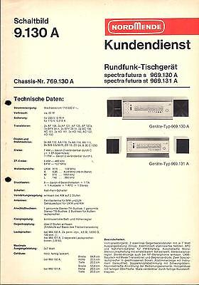Nordmende Service Manual für spectra futura s-st