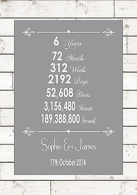 Anniversary Iron Sixth 6th 6 Years Year Wedding Personalised  A4 Print Gift Art