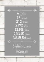 Anniversary Iron Sixth 6th 6 Years Year Wedding Personalised A4 Print Gift Art -  - ebay.co.uk