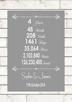 Anniversary Linen Fourth Four 4 4th Years Year Wedding Personalised A4 Print -  - ebay.co.uk