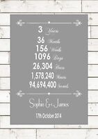 Anniversary Leather 3rd Third 3 Three Years Year Wedding Personalised A4 Print -  - ebay.co.uk