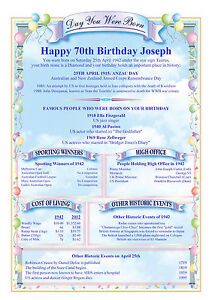70th 75th 80th 90th 100th - ANY Birthday Personalised Gift