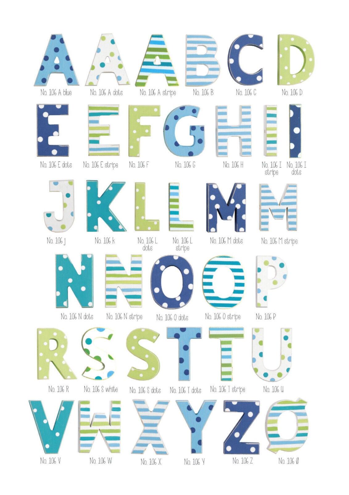Kinderzimmer holzbuchstaben test vergleich - Kinderzimmer test ...