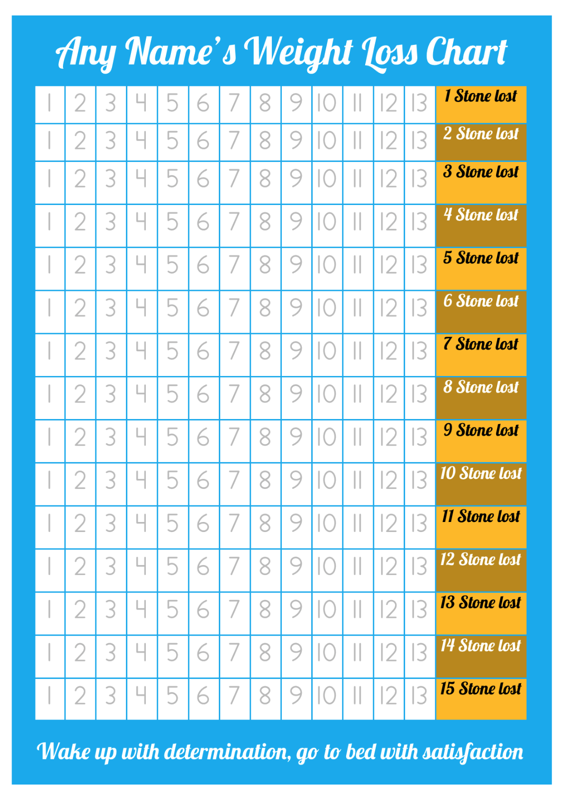 Stones weight chart choice image free any chart examples stones weight chart gallery free any chart examples stones weight chart choice image free any chart nvjuhfo Choice Image