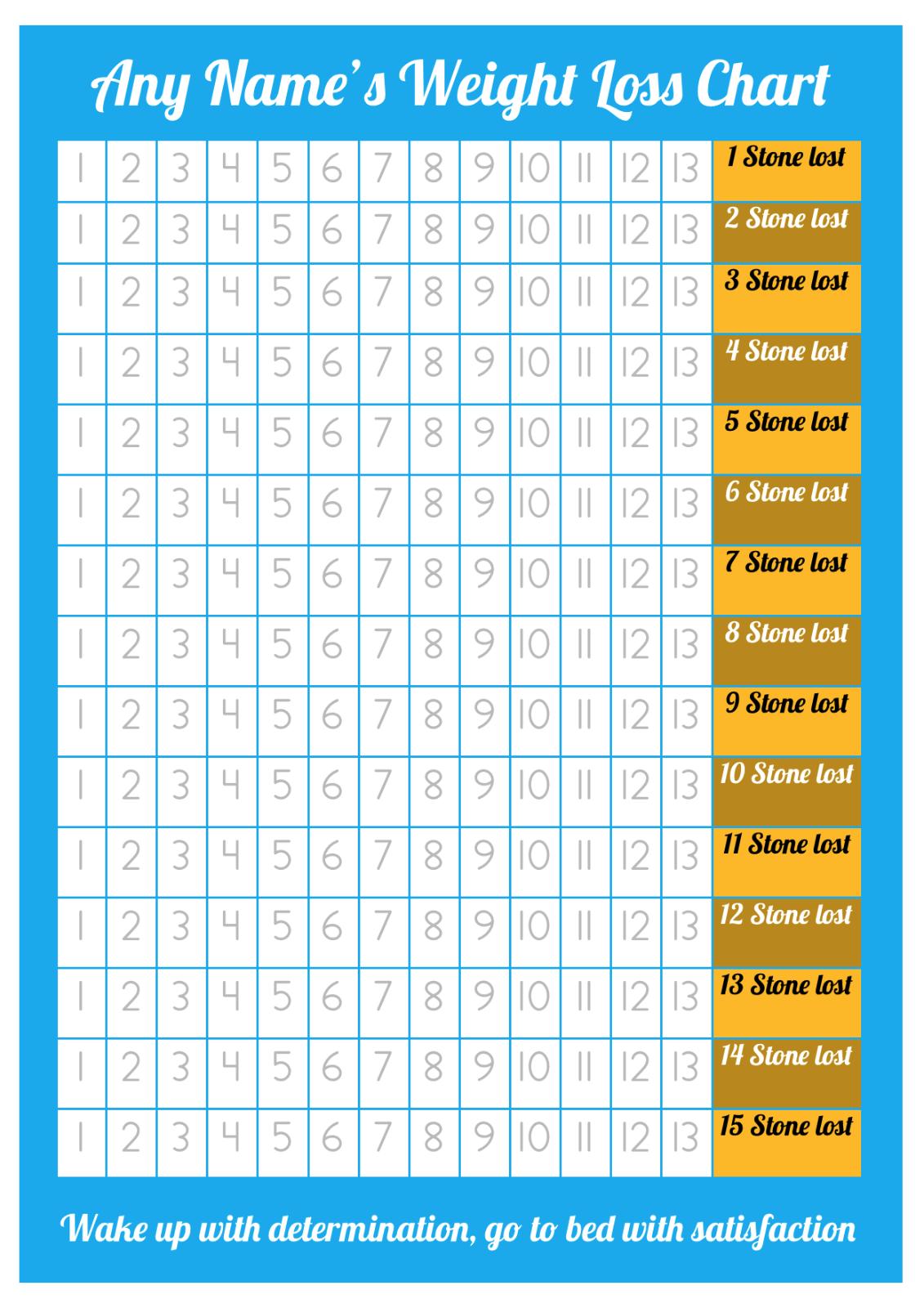 Stones weight chart choice image free any chart examples stones weight chart image collections free any chart examples stones weight chart gallery free any chart nvjuhfo Images