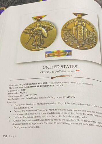 👽 ORIGINAL Unlisted Northwest US Type-7 (Late Issue-5A) WWI Victory Medal 👽