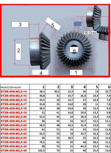 ETZR-45G-M2,5-20Z  Zahnrad Kegelrad Modul 2,5 20 Zähne 45Grad Übersetzung 1:1