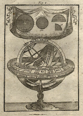 Armillary Sphere Original Copperplate Map Mallet 5 1719