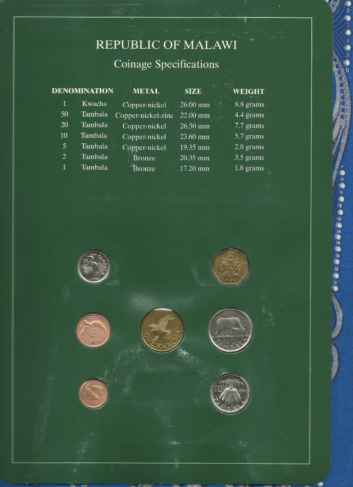 Coin Sets Of All Nations Malawi 1995-1996 UNC 1 Kwacha 50,20 Tambala 1996  - $27.20