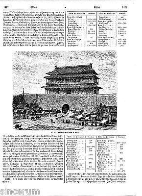 China 1881 orig Lex-Artikel Landeskunde+Xylographien 中華人民共和國 Tulan Qaghan Kanton