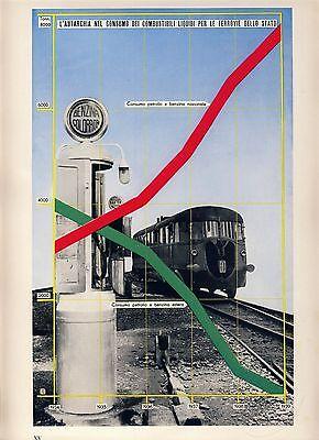 NAFTA & FIAT Tankstelle Gas Station Train * Werbung 1940s Advertisment (Civiltà)