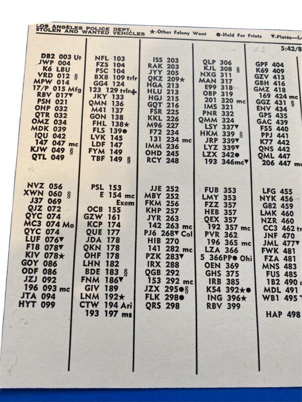 Vintage Hot Sheet From LA 1963
