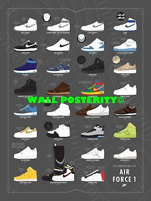 Nike Air Force 1 History Print   Choose Size   Media Type Canvas Or Poster