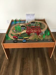 Awesome Imaginarium Rock Train Table Ideas - Best Image Engine ...
