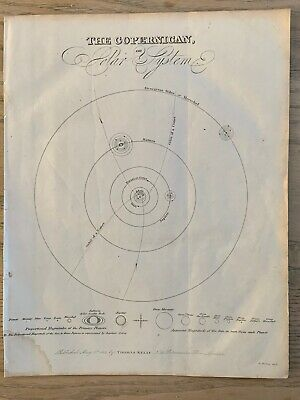 1817 SOLAR SYSTEM ORIGINAL ANTIQUE CHART BY ALEXANDER FINDLAY 203 YEARS OLD