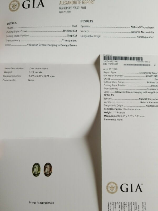GIA Certified 1.19 Ct Natural Alexandrite Oval Shape Unheated Loose Gemstone