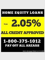 Home Equity Loan from 2.05% ALL CREDIT APPROVED