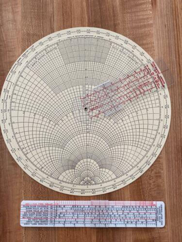 Radio Transmission Line Calculator Smith Chart by Analog Instruments + Mega Rule