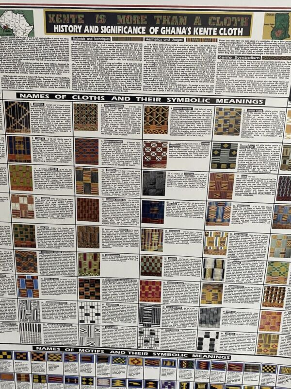 Vtg Rare 1990s Poster History Of Kente Cloth 54 African Textile Designs  27X 40