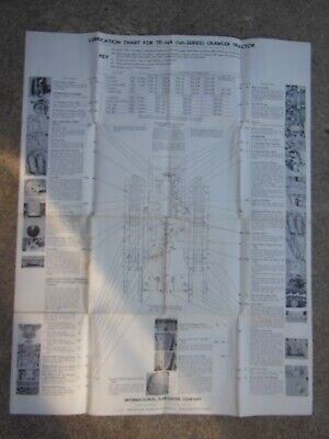 International Harvester - Td-14a 141 Series Crawler Tractor - Lube Chart 1939