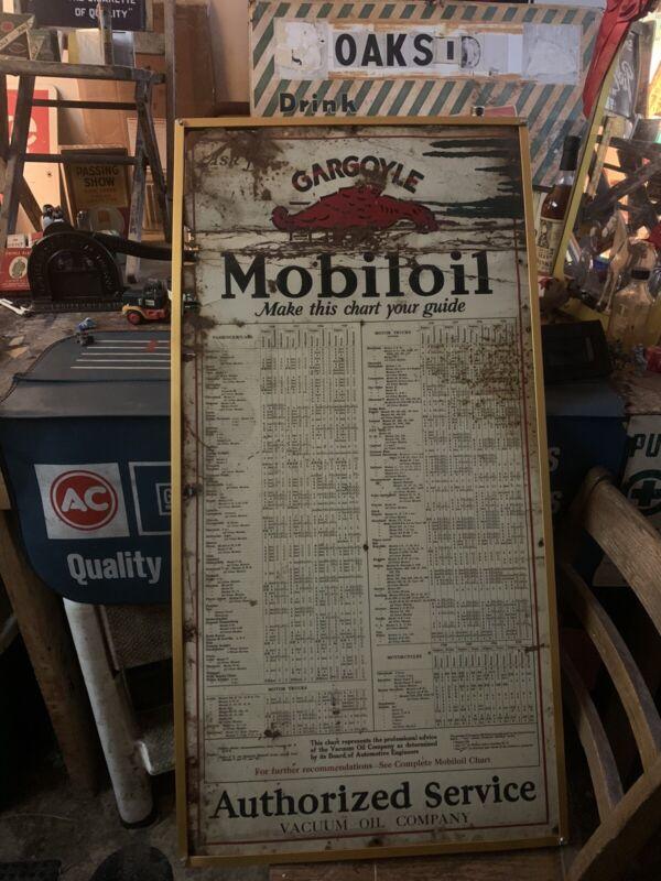 ****Rare ***1928'  Mobil Oil Gargoyle Sign