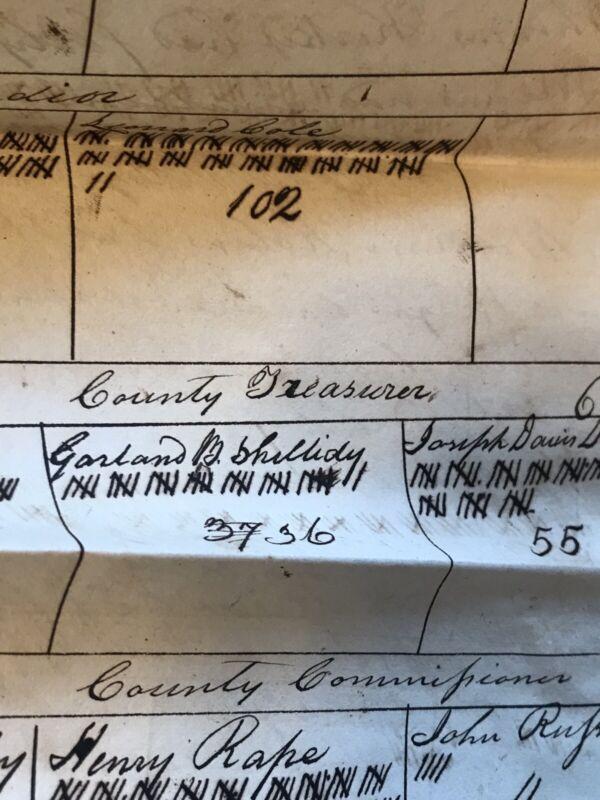 1827 Poll Book Election Count Ballot Tiffin Township Adams County Ohio Multi Pag