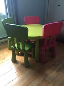 Table et 4 chaises enfant acheté chez Ikea
