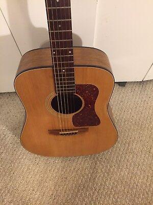ce1794496cb81 Acoustic - Guild Acoustic