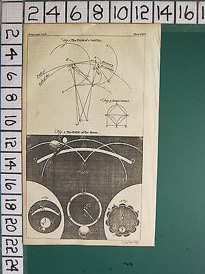 1754 ANTIQUE PRINT ~ ASTRONOMY PATH OF THE MOON PELECOIDES ~ PATH OF A SATELLIE