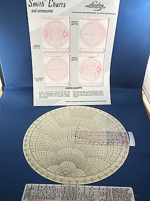 Radio Transmission Line Calculator Smith Chart by Analog Instrument + Mega Rule