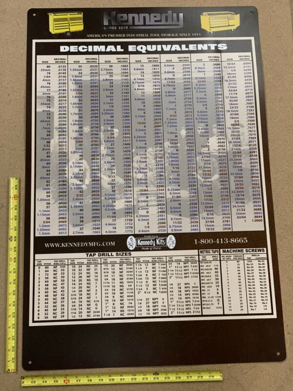 "Kennedy Machinist Decimal Conversion Wall Chart 36"" x 24"" Vinyl 91cm x 61cm New"