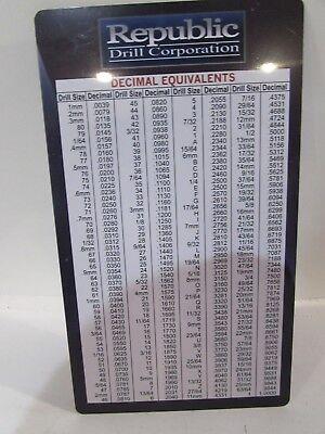 tap drill sizes Decimal//Metric cards 10 pack Starrett Machinist Pocket Charts
