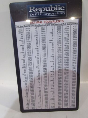 DECIMAL POCKET CHART/ WITH TAP DRILL SIZES