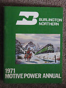 Burlington Northern Annual