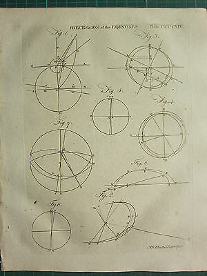 1797 GEORGIAN PRINT ~ PRECESSION OF THE EQUNOXES ~ VARIOUS DIAGRAMS